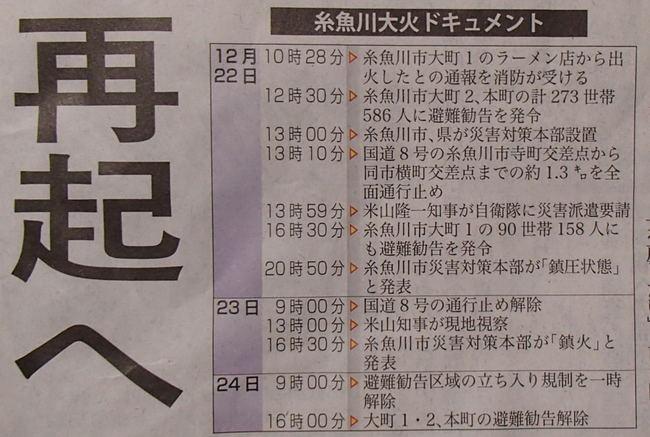 ganbareitoigawa_13.JPG