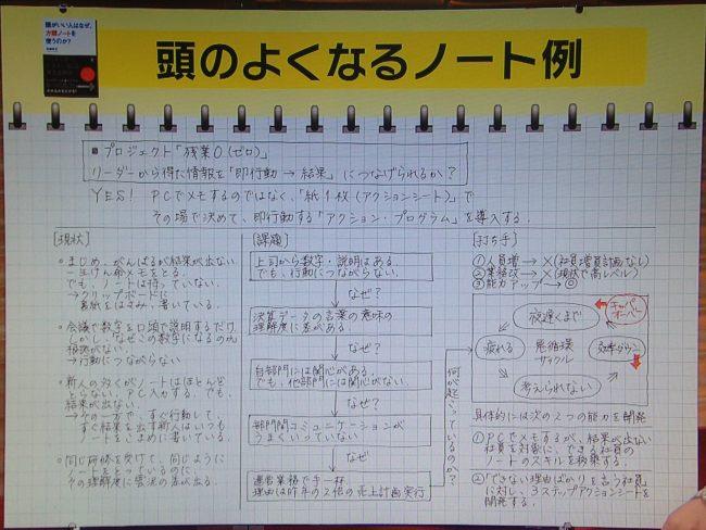 漢字 5年漢字テスト : これ、実は方眼ノートを横に ...