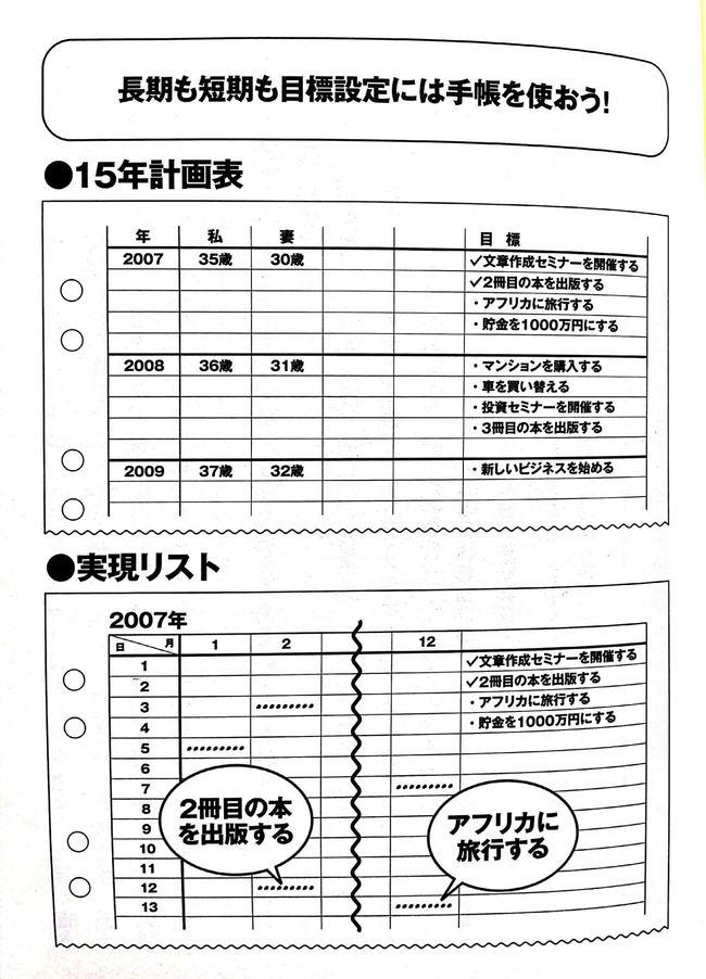 mokuhyou30fun.JPG