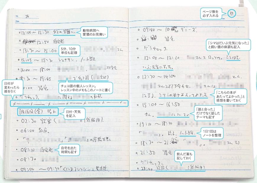 カヤノ note